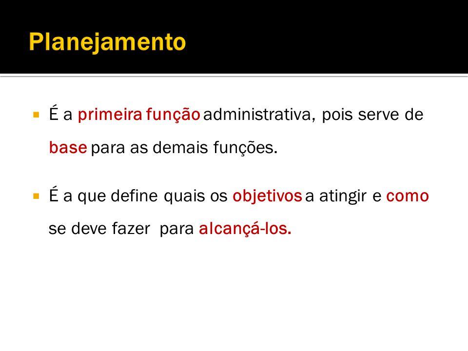 É a primeira função administrativa, pois serve de base para as demais funções.