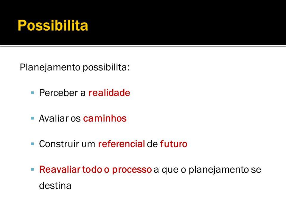 Planejamento possibilita: Perceber a realidade Avaliar os caminhos Construir um referencial de futuro Reavaliar todo o processo a que o planejamento se destina