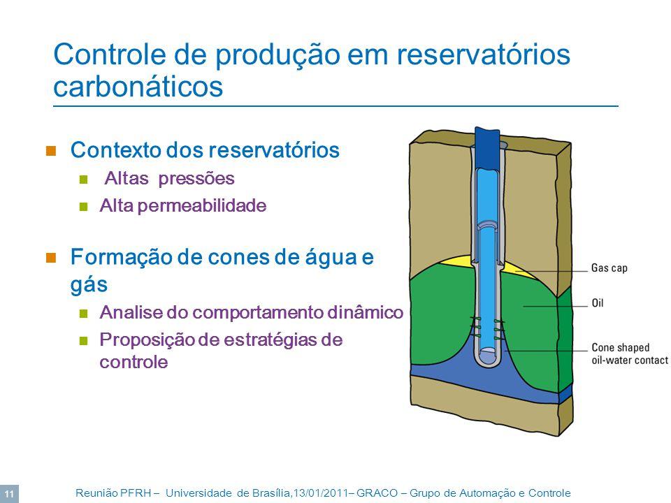 Reunião PFRH – Universidade de Brasília,13/01/2011– GRACO – Grupo de Automação e Controle 11 Controle de produção em reservatórios carbonáticos Contex