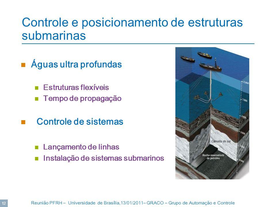 Reunião PFRH – Universidade de Brasília,13/01/2011– GRACO – Grupo de Automação e Controle 12 Controle e posicionamento de estruturas submarinas Águas