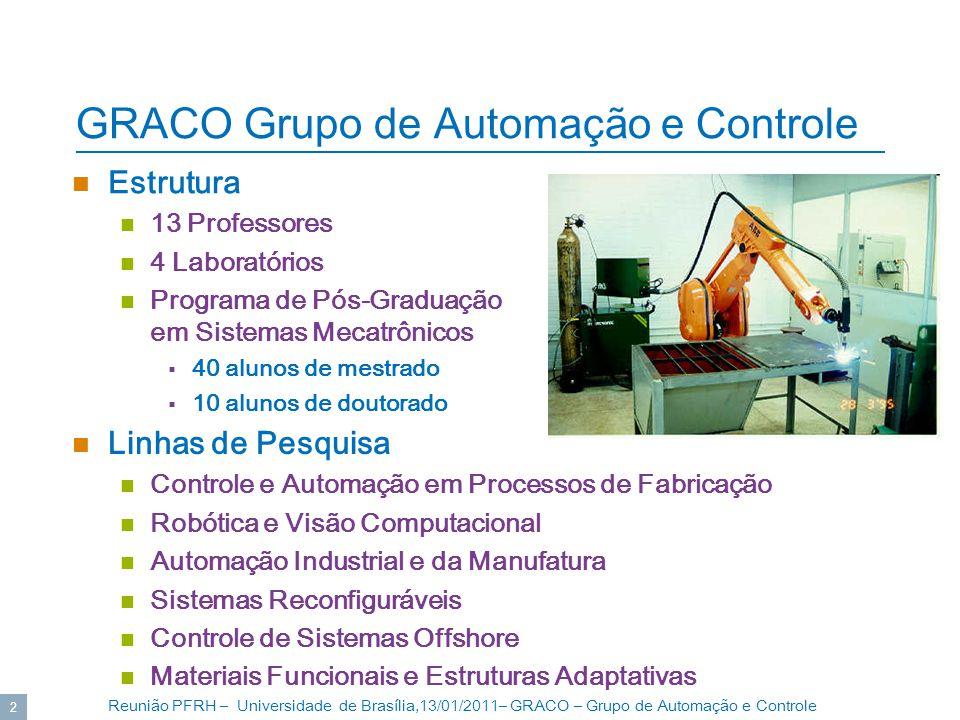 Reunião PFRH – Universidade de Brasília,13/01/2011– GRACO – Grupo de Automação e Controle 3 Controle e Automação em Processos de Fabricação Desenvolvimento de técnicas de sensoriamento de variáveis em processos de fabricação Soldagem robotizada: simulação, programação e controle do processo Teleoperação via internet .