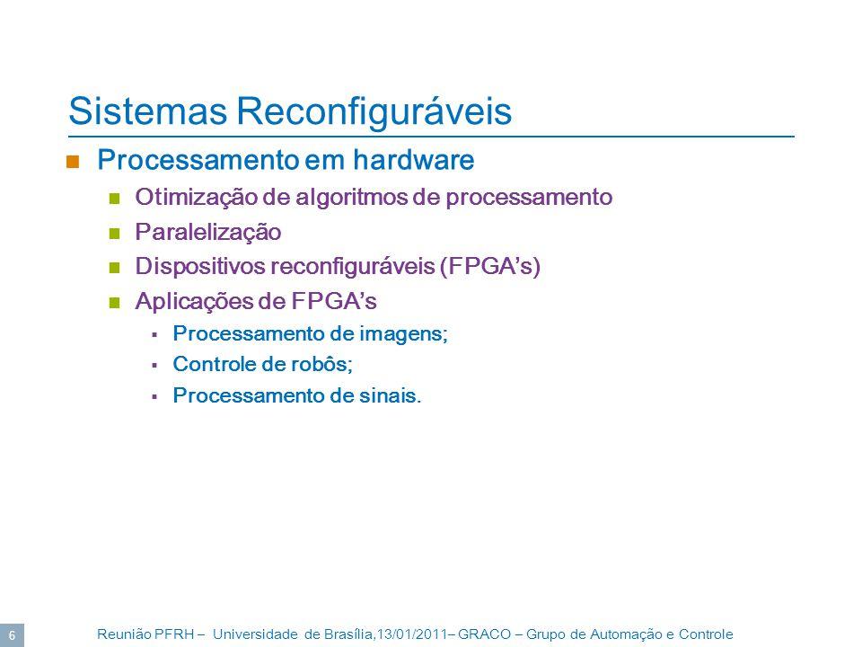 Reunião PFRH – Universidade de Brasília,13/01/2011– GRACO – Grupo de Automação e Controle 6 Sistemas Reconfiguráveis Processamento em hardware Otimiza