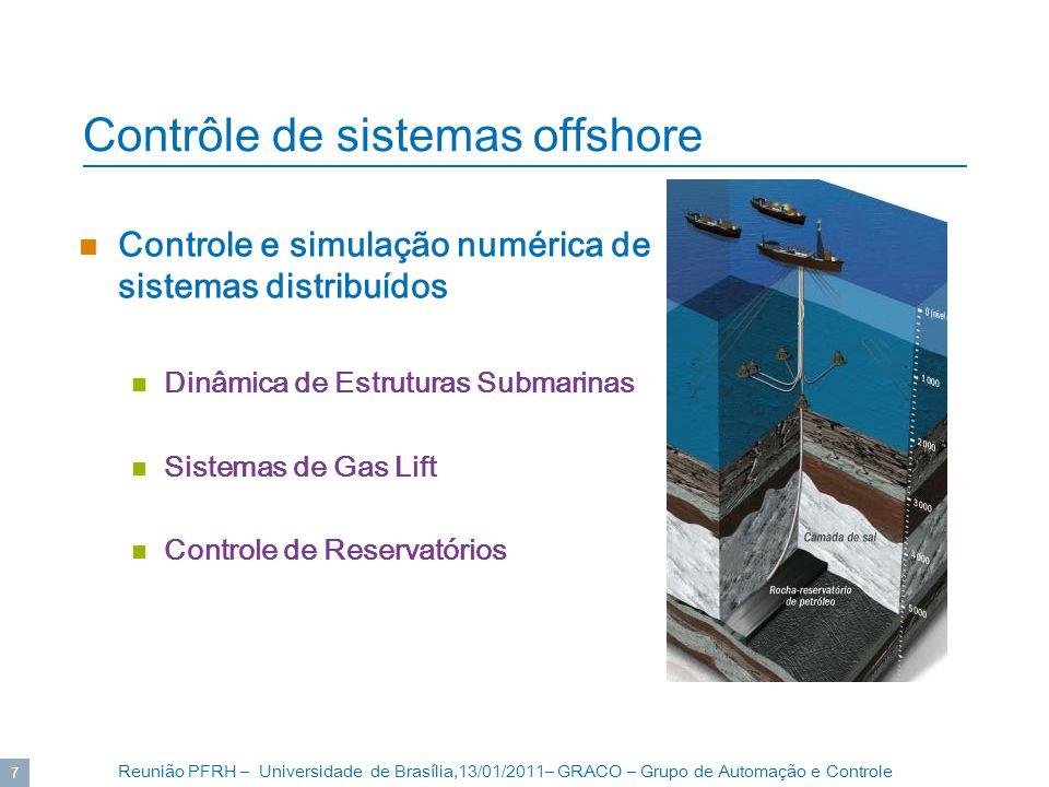 Reunião PFRH – Universidade de Brasília,13/01/2011– GRACO – Grupo de Automação e Controle 7 Contrôle de sistemas offshore Controle e simulação numéric