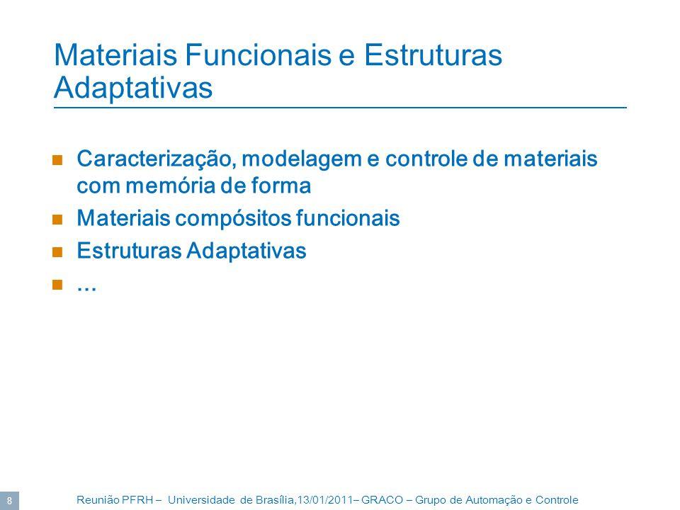 Reunião PFRH – Universidade de Brasília,13/01/2011– GRACO – Grupo de Automação e Controle 8 Materiais Funcionais e Estruturas Adaptativas Caracterizaç