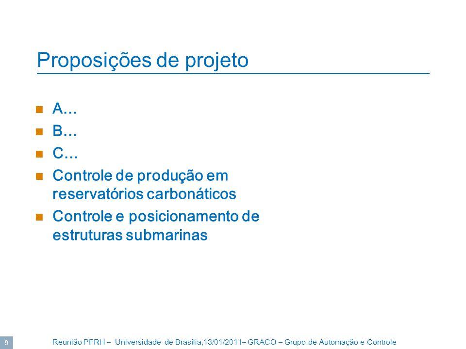Reunião PFRH – Universidade de Brasília,13/01/2011– GRACO – Grupo de Automação e Controle 9 Proposições de projeto A... B... C... Controle de produção