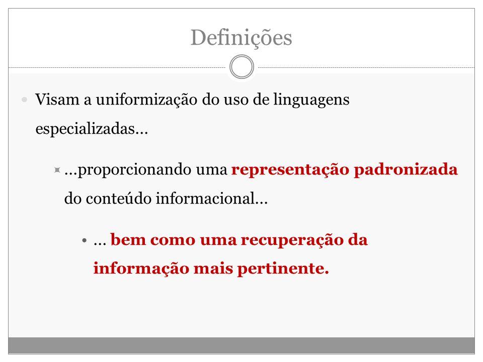 Definições Visam a uniformização do uso de linguagens especializadas......proporcionando uma representação padronizada do conteúdo informacional......