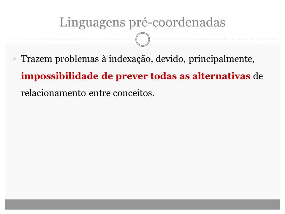 Linguagens pré-coordenadas Trazem problemas à indexação, devido, principalmente, impossibilidade de prever todas as alternativas de relacionamento entre conceitos.