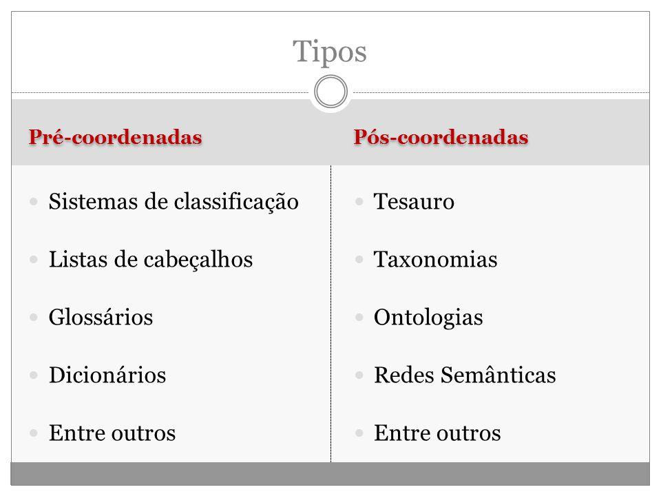 Tipos Pré-coordenadas Pós-coordenadas Sistemas de classificação Listas de cabeçalhos Glossários Dicionários Entre outros Tesauro Taxonomias Ontologias Redes Semânticas Entre outros