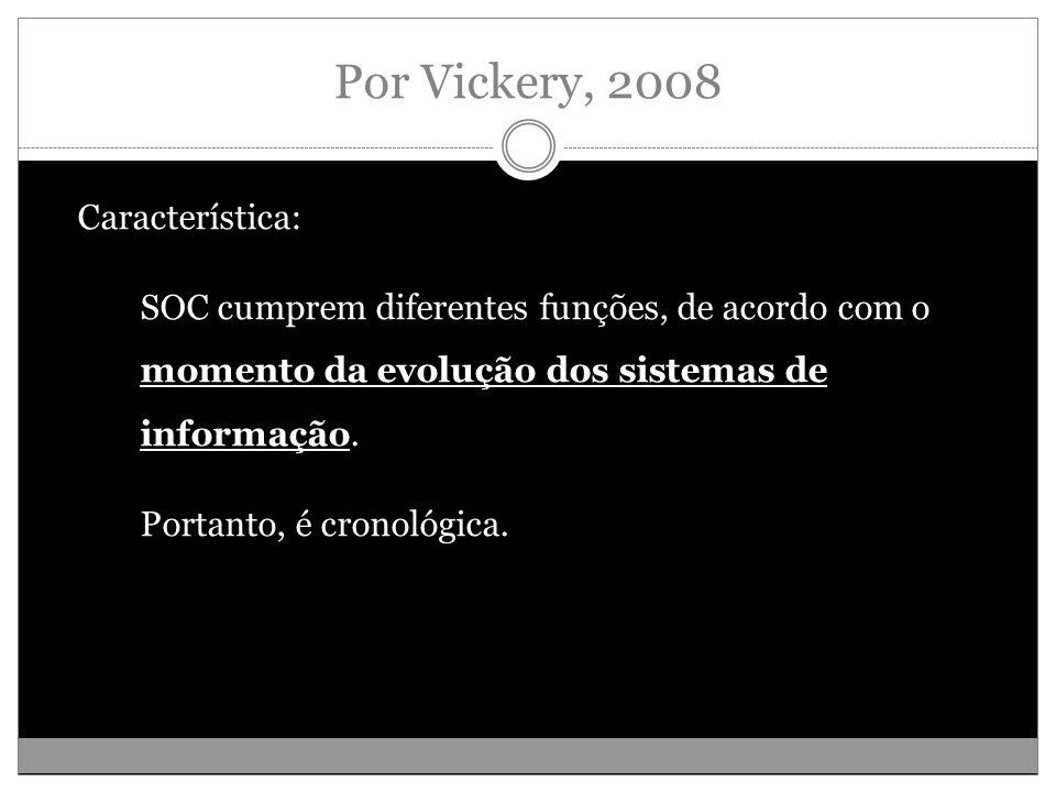 Por Vickery, 2008 Característica: SOC cumprem diferentes funções, de acordo com o momento da evolução dos sistemas de informação.
