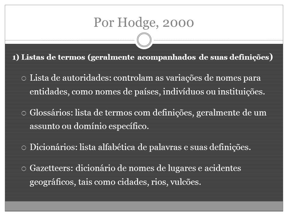 Por Hodge, 2000 1) Listas de termos (geralmente acompanhados de suas definições ) Lista de autoridades: controlam as variações de nomes para entidades, como nomes de países, indivíduos ou instituições.