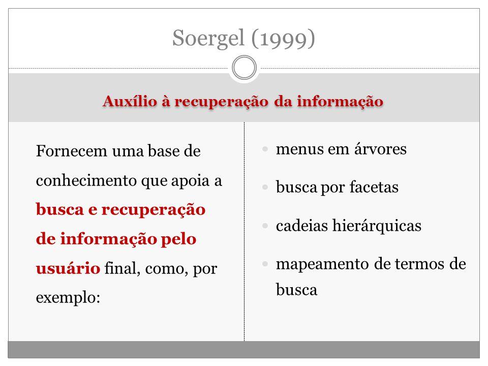 Auxílio à recuperação da informação Fornecem uma base de conhecimento que apoia a busca e recuperação de informação pelo usuário final, como, por exemplo: menus em árvores busca por facetas cadeias hierárquicas mapeamento de termos de busca Soergel (1999)