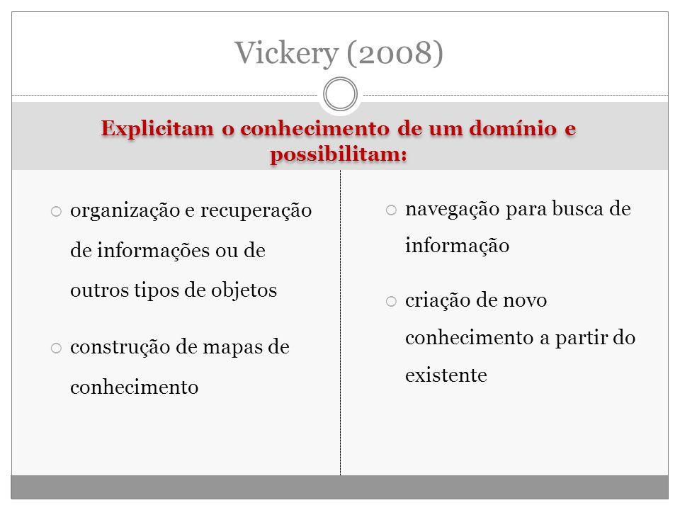 Explicitam o conhecimento de um domínio e possibilitam: organização e recuperação de informações ou de outros tipos de objetos construção de mapas de conhecimento navegação para busca de informação criação de novo conhecimento a partir do existente Vickery (2008)