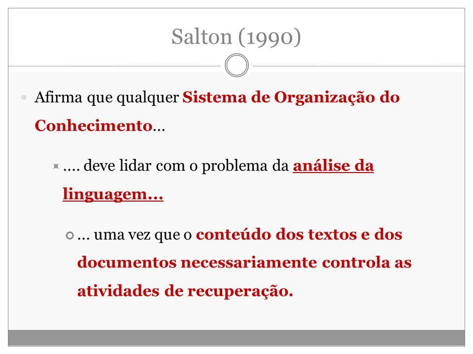Salton (1990) Afirma que qualquer Sistema de Organização do Conhecimento.......