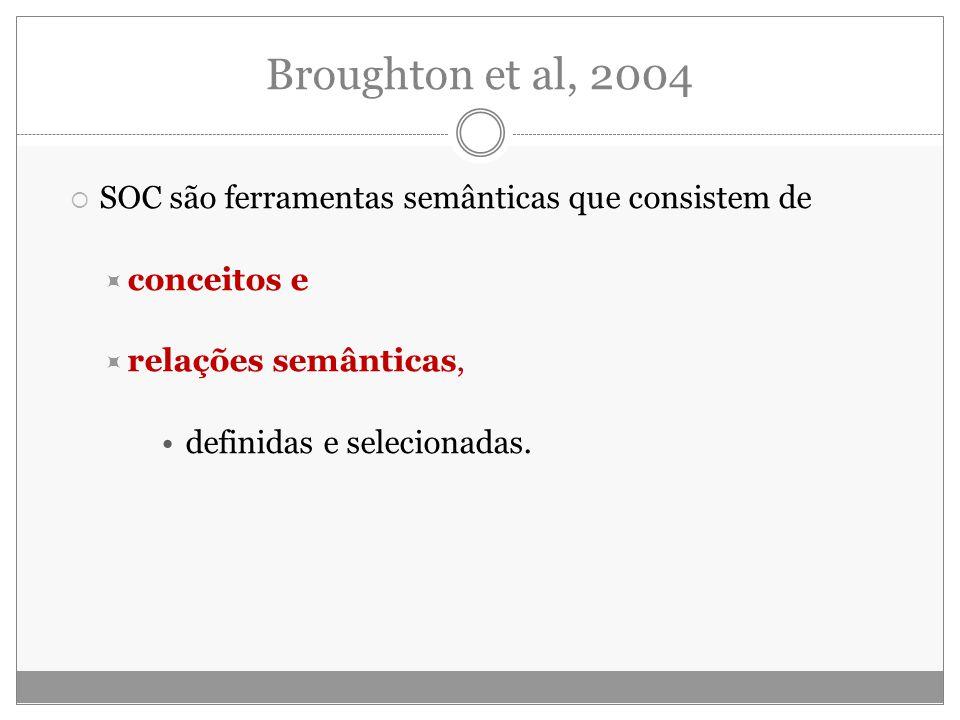 SKOS (Simple Knowledge Organization System), 2004 É um conjunto de elementos, geralmente estruturado e controlado.......
