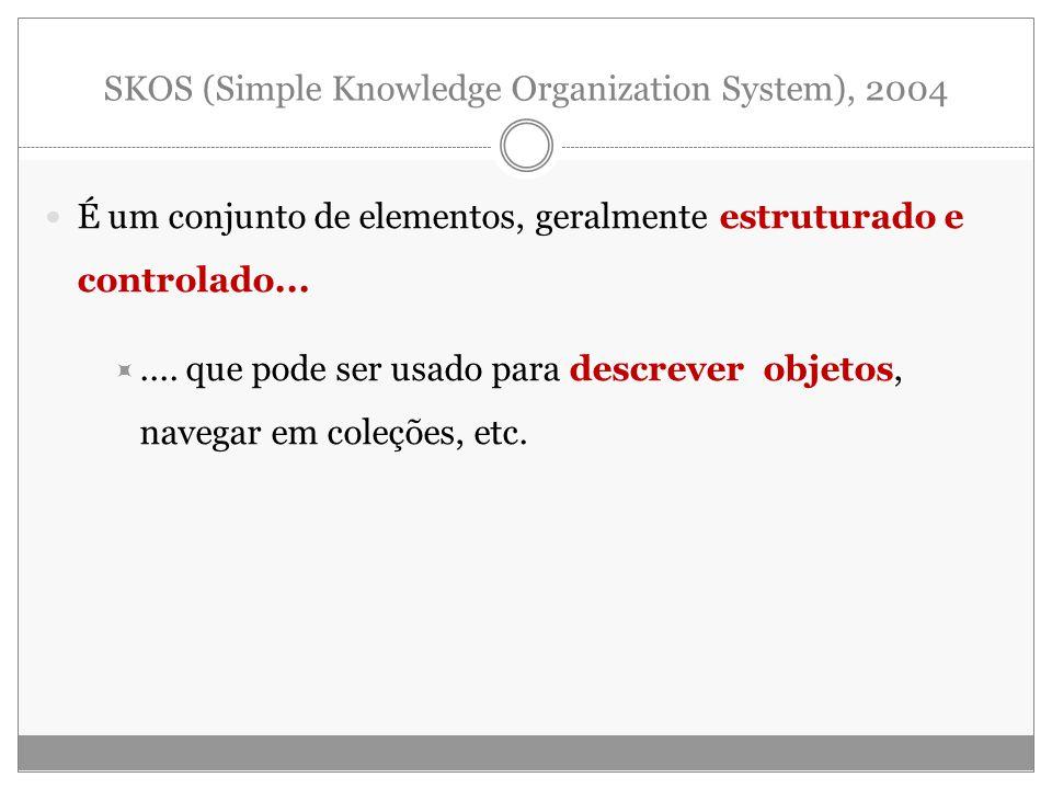 Hjorland, 2008 Ferramentas que apresentam a interpretação organizada de estruturas do conhecimento, também chamadas de ferramentas semânticas.