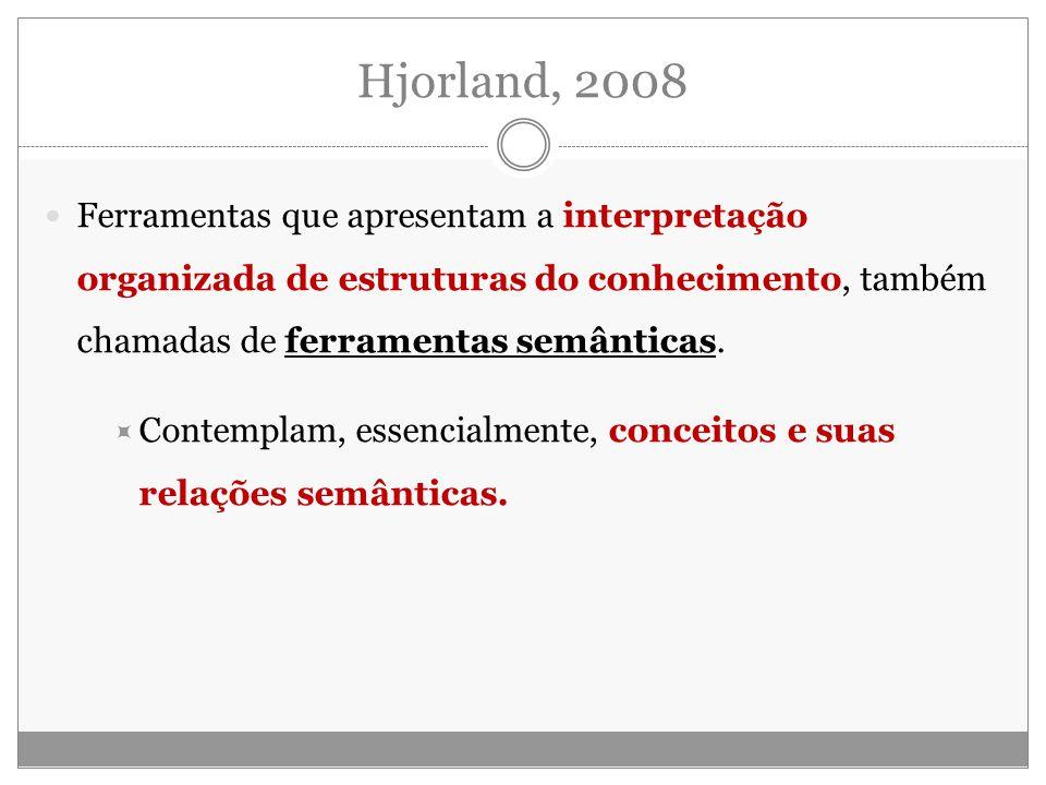 Por Hodge, 2000 3) Grupos de relacionamentos: conexão entre termos e conceitos.