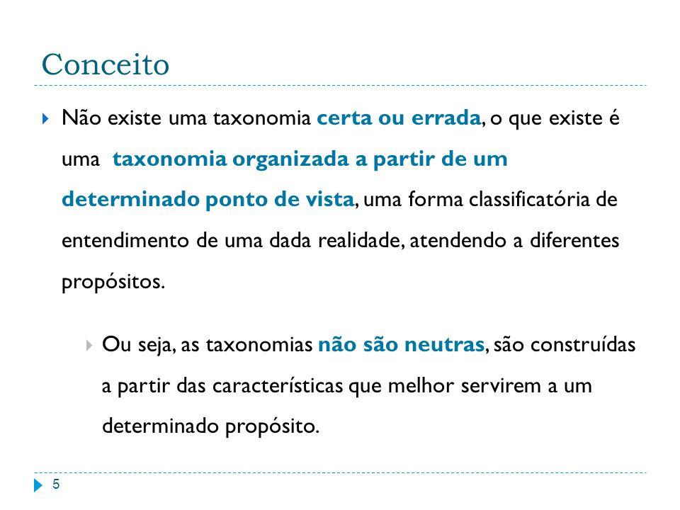 Objetivos 16