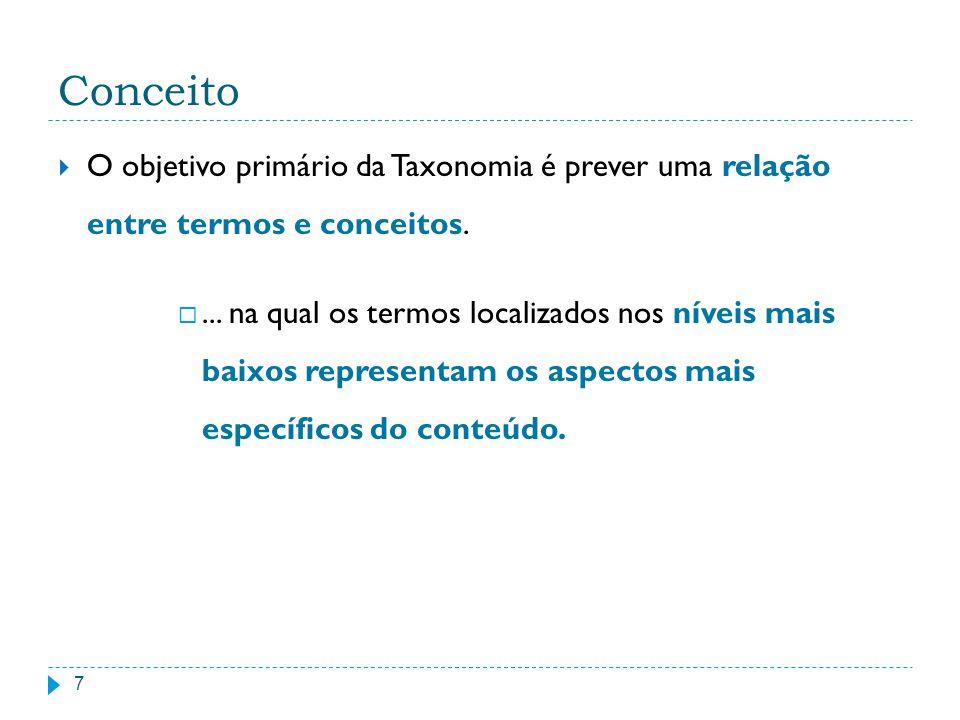 Estruturas Taxonômicas Taxonomia Navegacional Organiza a informação e por meio da navegação pode ser visualizada pelo usuário.