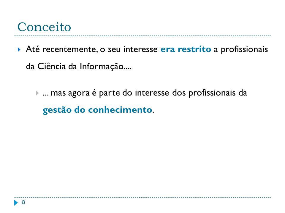Conceito A importância das taxonomias para informações não- estruturadas (intranets, e-mails, etc).........
