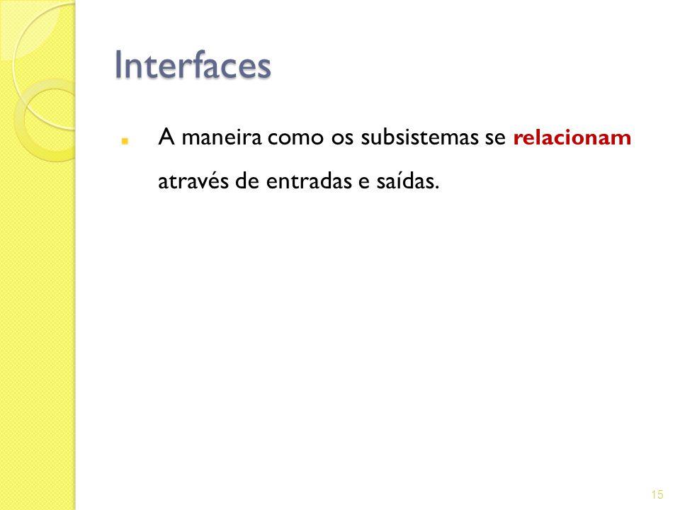 Interfaces A maneira como os subsistemas se relacionam através de entradas e saídas. 15