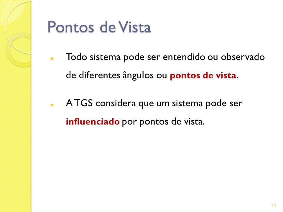 Pontos de Vista Todo sistema pode ser entendido ou observado de diferentes ângulos ou pontos de vista. A TGS considera que um sistema pode ser influen