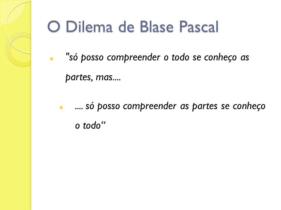 O Dilema de Blase Pascal