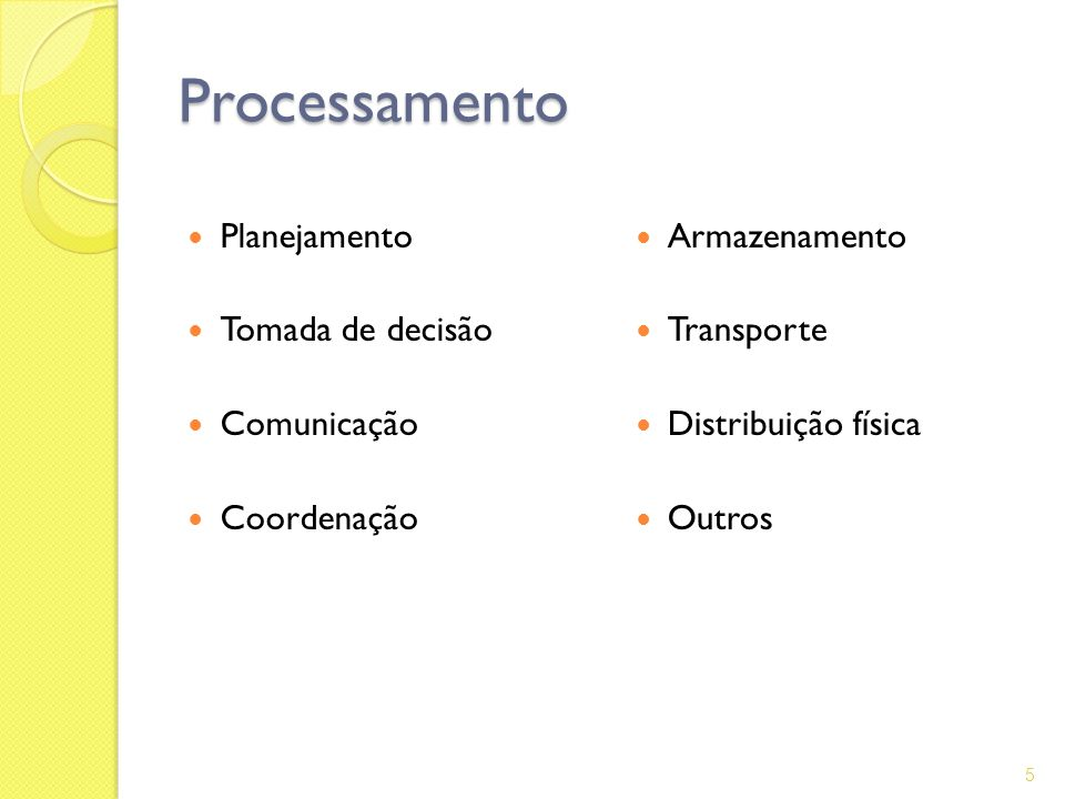 Processamento Planejamento Tomada de decisão Comunicação Coordenação Armazenamento Transporte Distribuição física Outros 5