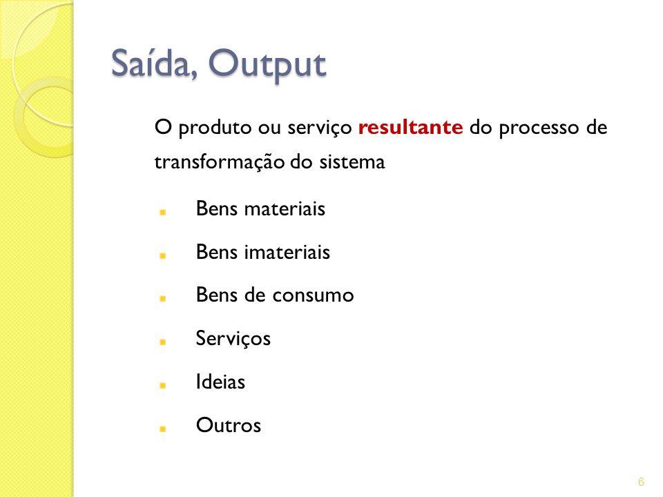 Saída, Output O produto ou serviço resultante do processo de transformação do sistema Bens materiais Bens imateriais Bens de consumo Serviços Ideias O