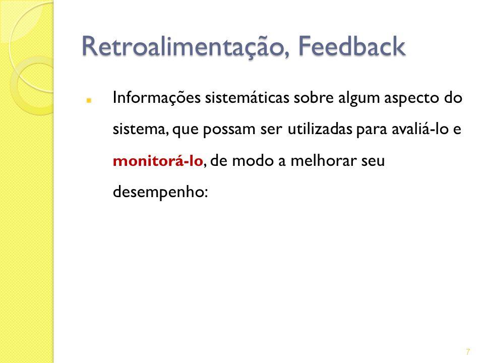Retroalimentação, Feedback Informações sistemáticas sobre algum aspecto do sistema, que possam ser utilizadas para avaliá-lo e monitorá-lo, de modo a