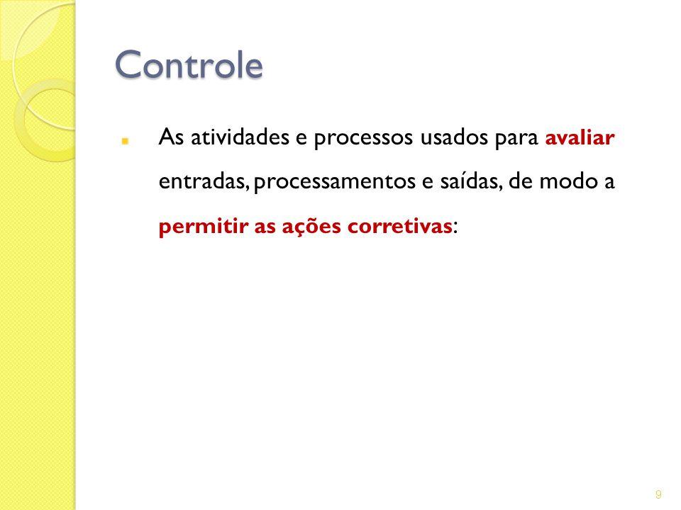 Controle As atividades e processos usados para avaliar entradas, processamentos e saídas, de modo a permitir as ações corretivas : 9