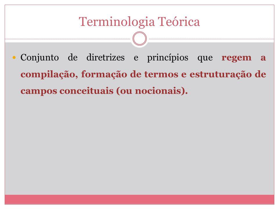Terminologia Teórica Conjunto de diretrizes e princípios que regem a compilação, formação de termos e estruturação de campos conceituais (ou nocionais