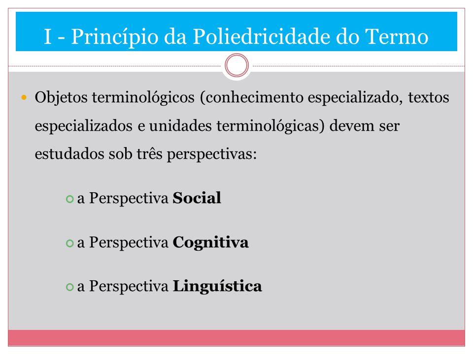 I - Princípio da Poliedricidade do Termo Objetos terminológicos (conhecimento especializado, textos especializados e unidades terminológicas) devem ser estudados sob três perspectivas: a Perspectiva Social a Perspectiva Cognitiva a Perspectiva Linguística
