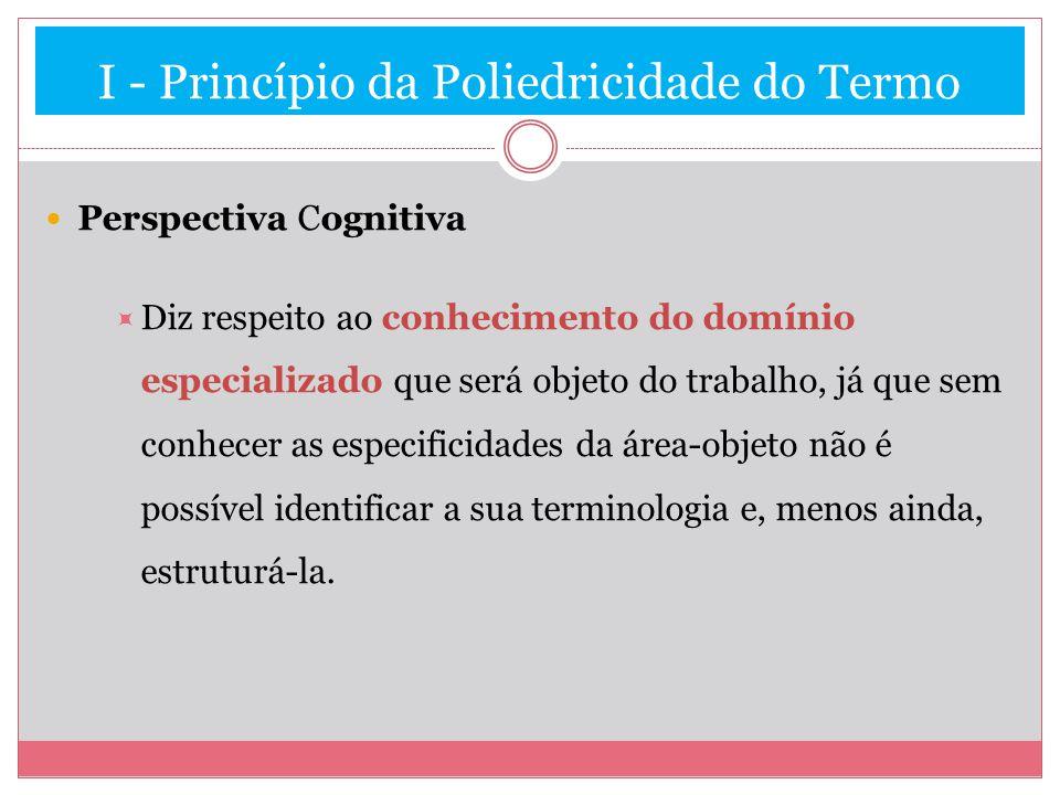 I - Princípio da Poliedricidade do Termo Perspectiva Cognitiva Diz respeito ao conhecimento do domínio especializado que será objeto do trabalho, já que sem conhecer as especificidades da área-objeto não é possível identificar a sua terminologia e, menos ainda, estruturá-la.