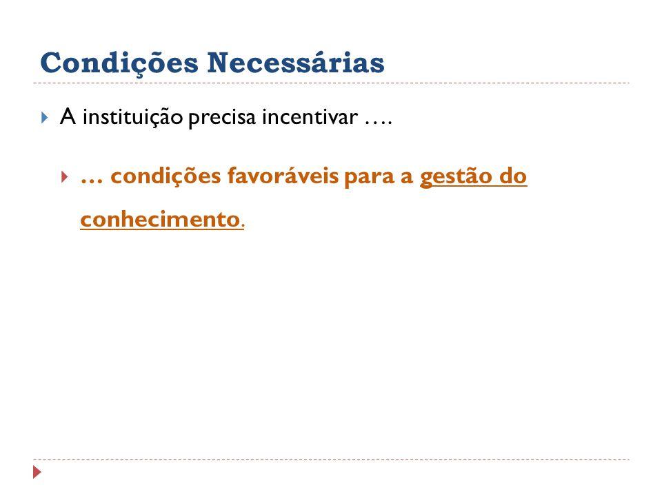 A instituição precisa incentivar …. … condições favoráveis para a gestão do conhecimento.
