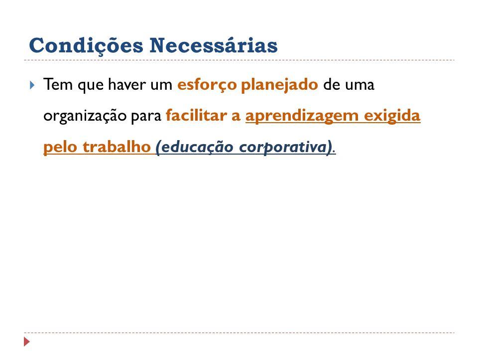 Condições Necessárias Tem que haver um esforço planejado de uma organização para facilitar a aprendizagem exigida pelo trabalho (educação corporativa)