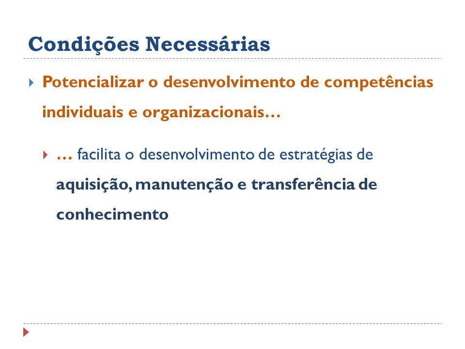 Condições Necessárias Potencializar o desenvolvimento de competências individuais e organizacionais… … facilita o desenvolvimento de estratégias de aq