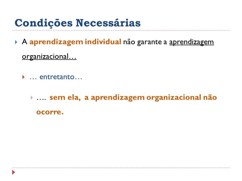 Condições Necessárias A aprendizagem individual não garante a aprendizagem organizacional… … entretanto… …. sem ela, a aprendizagem organizacional não