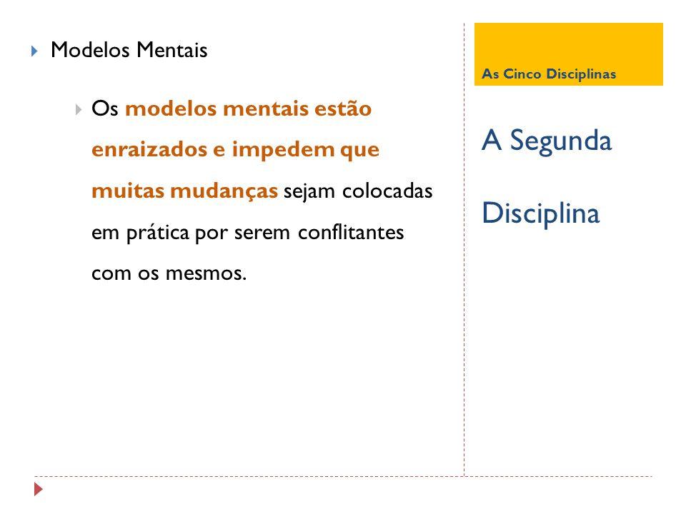 As Cinco Disciplinas A Segunda Disciplina Modelos Mentais Os modelos mentais estão enraizados e impedem que muitas mudanças sejam colocadas em prática