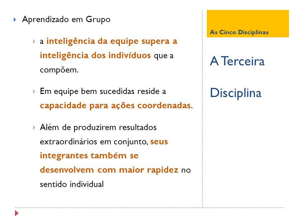 As Cinco Disciplinas A Terceira Disciplina Aprendizado em Grupo a inteligência da equipe supera a inteligência dos indivíduos que a compõem. Em equipe