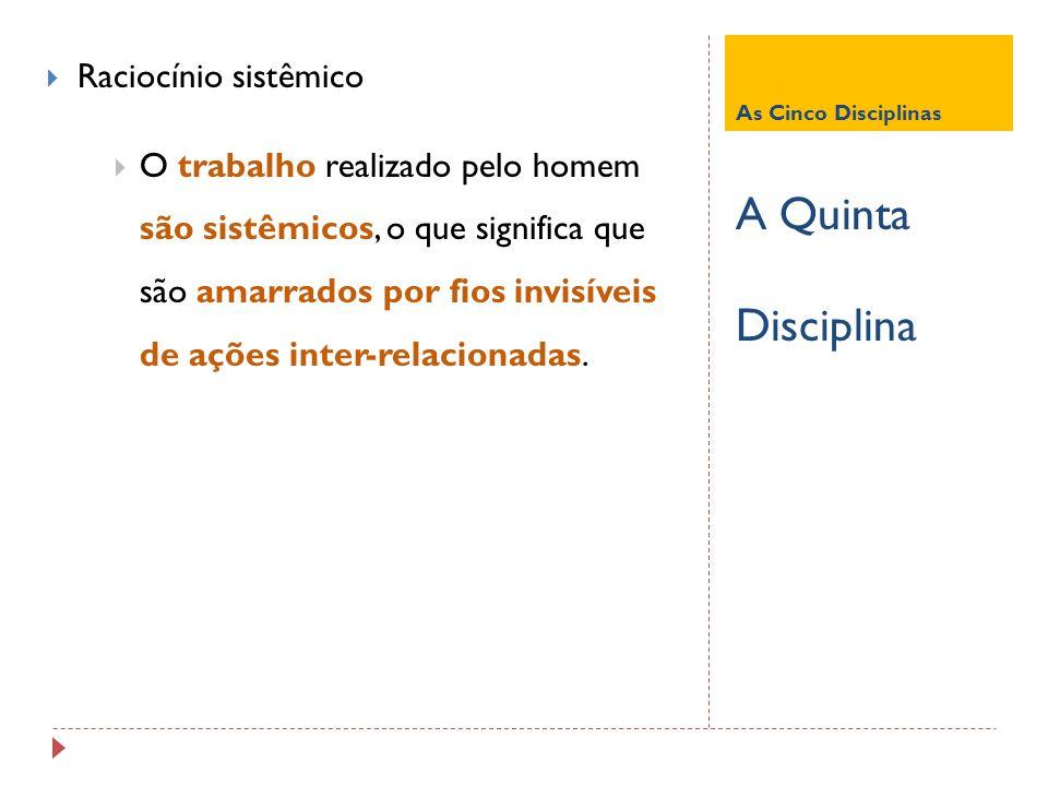 As Cinco Disciplinas A Quinta Disciplina Raciocínio sistêmico O trabalho realizado pelo homem são sistêmicos, o que significa que são amarrados por fi