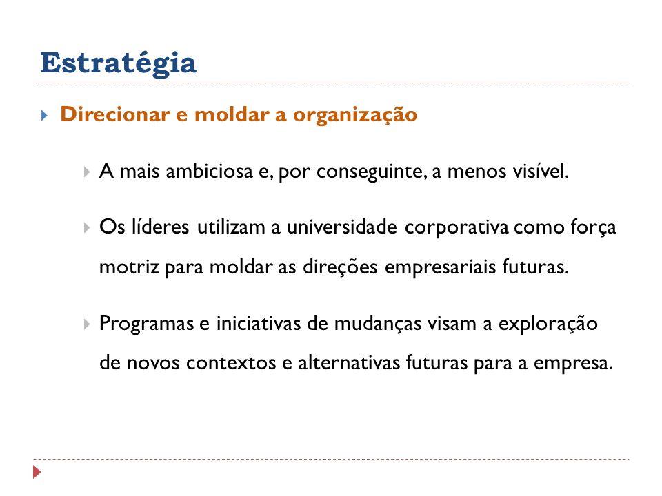 Estratégia Direcionar e moldar a organização A mais ambiciosa e, por conseguinte, a menos visível. Os líderes utilizam a universidade corporativa como