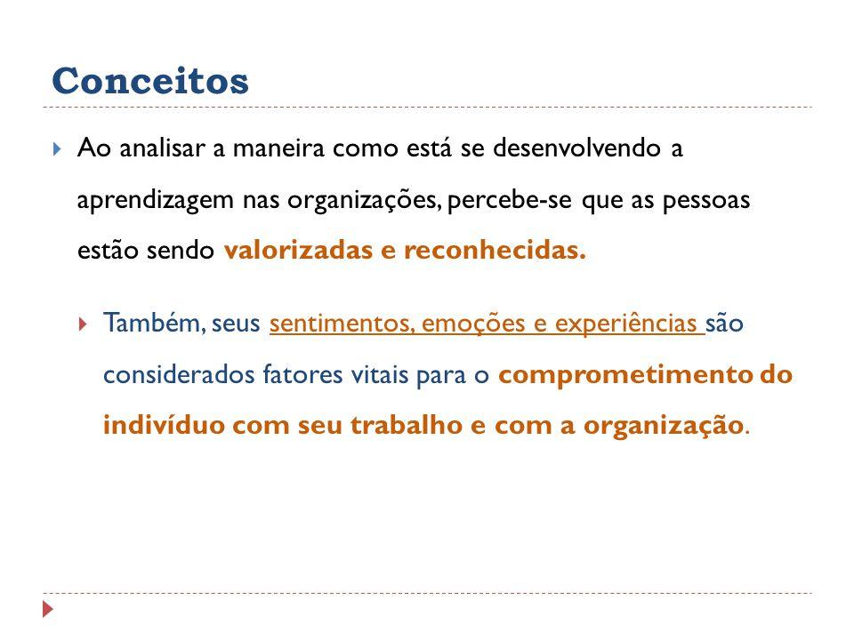 Condições Necessárias A aprendizagem individual não garante a aprendizagem organizacional… … entretanto… ….