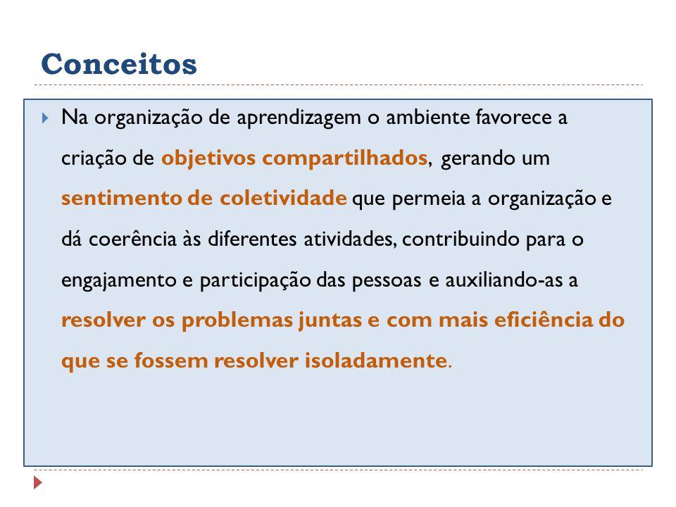 Condições Necessárias No entanto, os princípios e ferramentas sistematizados nas cinco disciplinas de Senge.