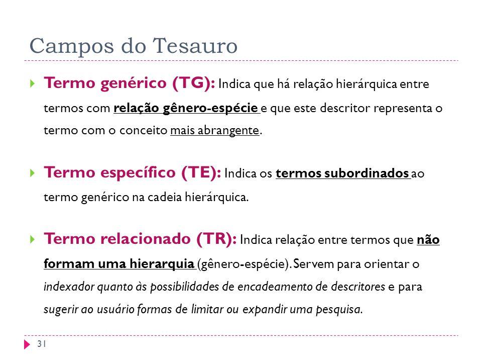 Campos do Tesauro Termo genérico (TG): Indica que há relação hierárquica entre termos com relação gênero-espécie e que este descritor representa o termo com o conceito mais abrangente.
