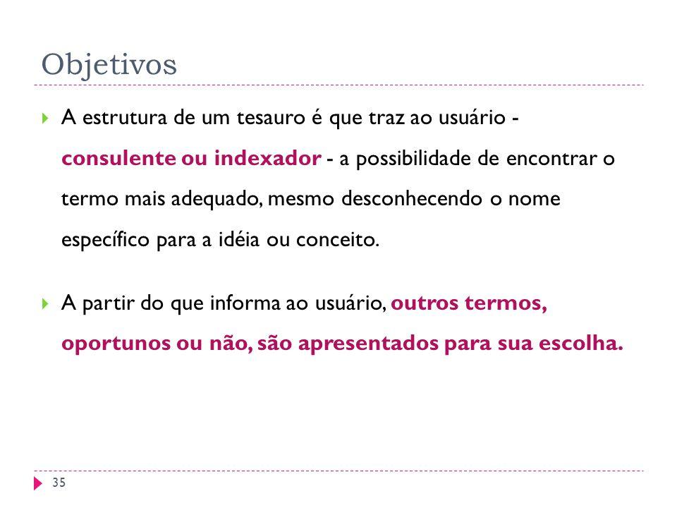 Objetivos A estrutura de um tesauro é que traz ao usuário - consulente ou indexador - a possibilidade de encontrar o termo mais adequado, mesmo desconhecendo o nome específico para a idéia ou conceito.