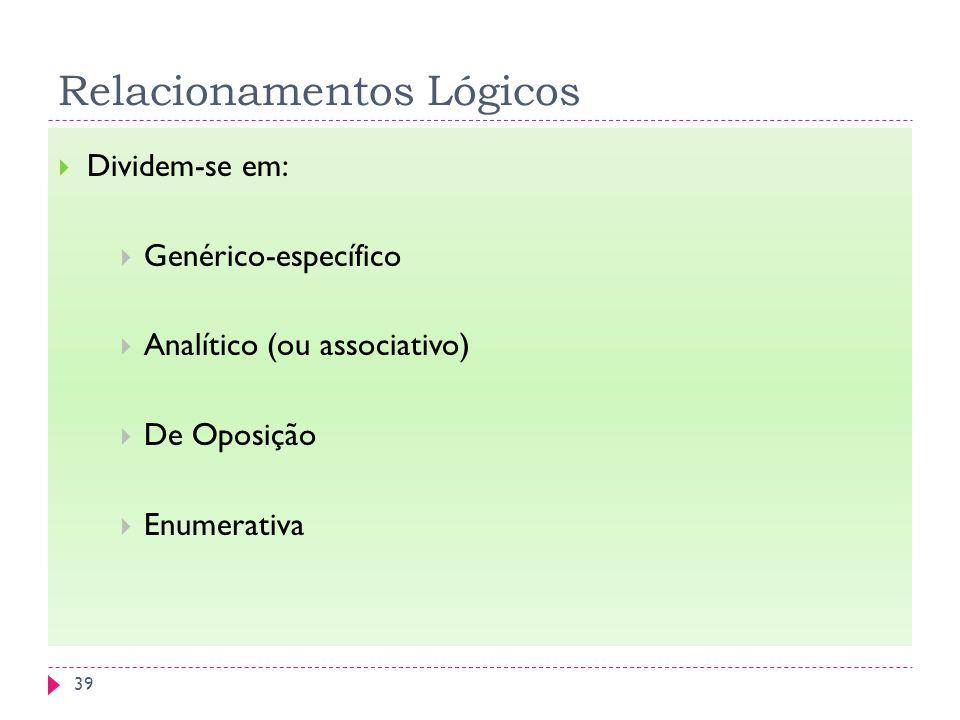 Relacionamentos Lógicos Dividem-se em: Genérico-específico Analítico (ou associativo) De Oposição Enumerativa 39