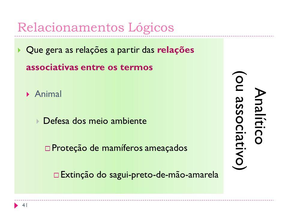 Relacionamentos Lógicos Que gera as relações a partir das relações associativas entre os termos Animal Defesa dos meio ambiente Proteção de mamíferos ameaçados Extinção do sagui-preto-de-mão-amarela Analítico (ou associativo) 41