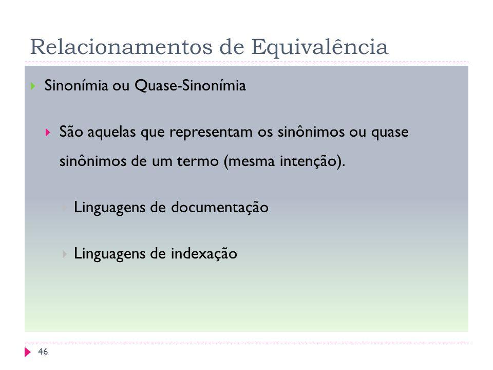 Relacionamentos de Equivalência Sinonímia ou Quase-Sinonímia São aquelas que representam os sinônimos ou quase sinônimos de um termo (mesma intenção).