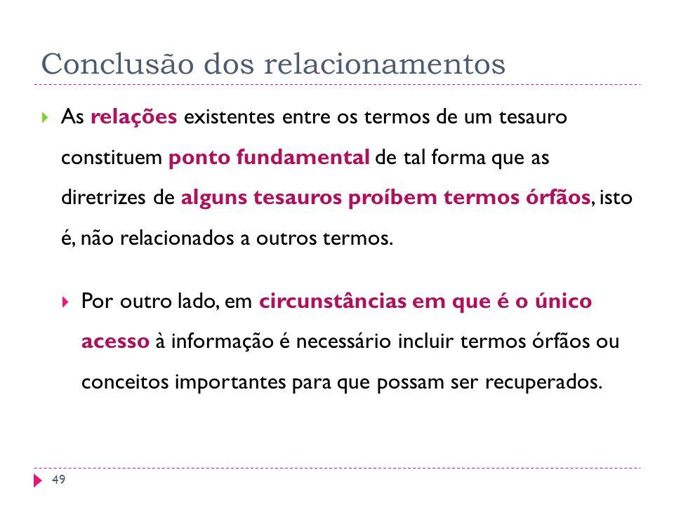Conclusão dos relacionamentos As relações existentes entre os termos de um tesauro constituem ponto fundamental de tal forma que as diretrizes de alguns tesauros proíbem termos órfãos, isto é, não relacionados a outros termos.
