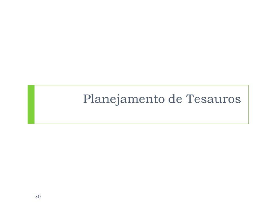 Planejamento de Tesauros 50